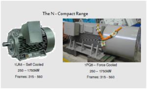 N Compact Series